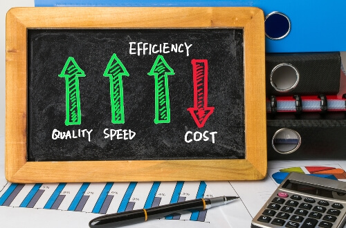 efficiency of cost reduction